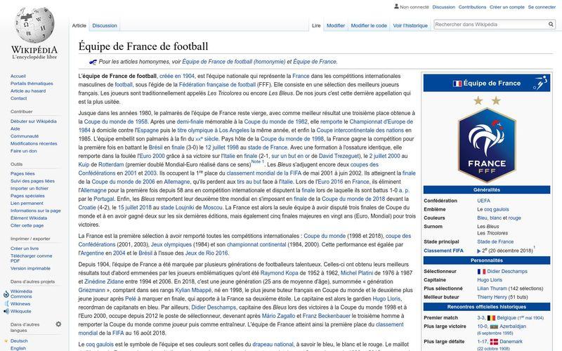 Découvrez l'équipe de France de football